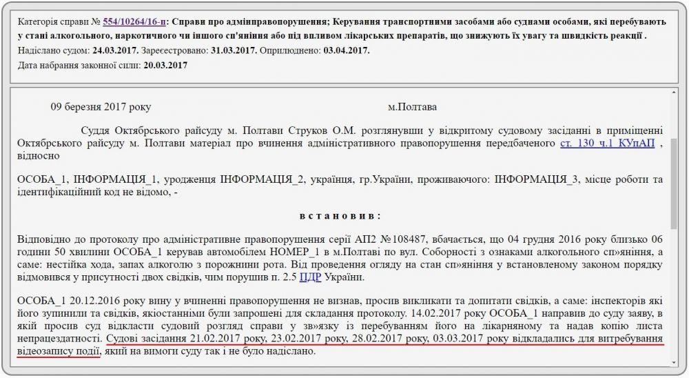 «Відмазки» у справі № 554/10264/16-п