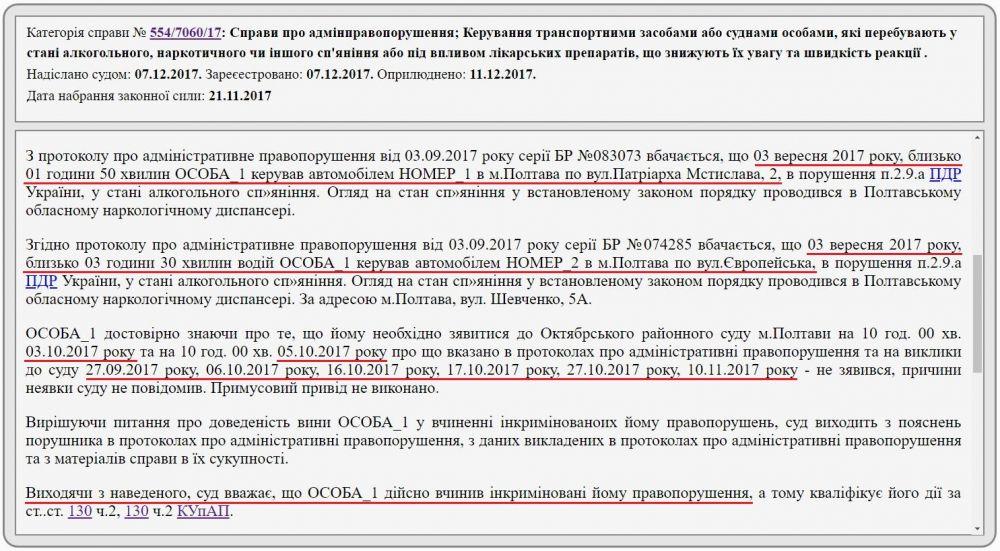 Витяг із постанови у справі № 554/7060/17