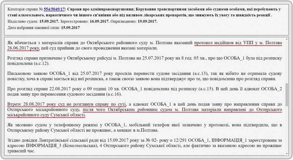 Витяг із постанови Охтирського міськрайонного суду